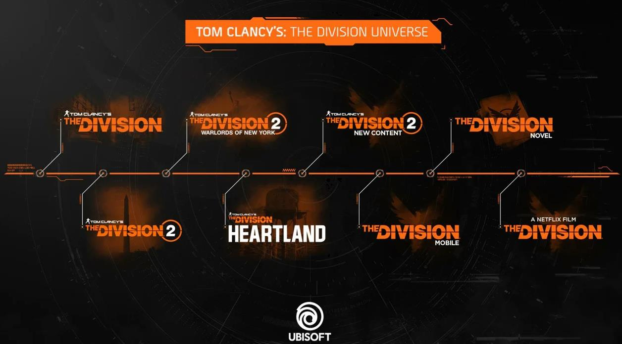 The Division Heartland ücretsiz
